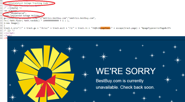 is bestbuy reallly down